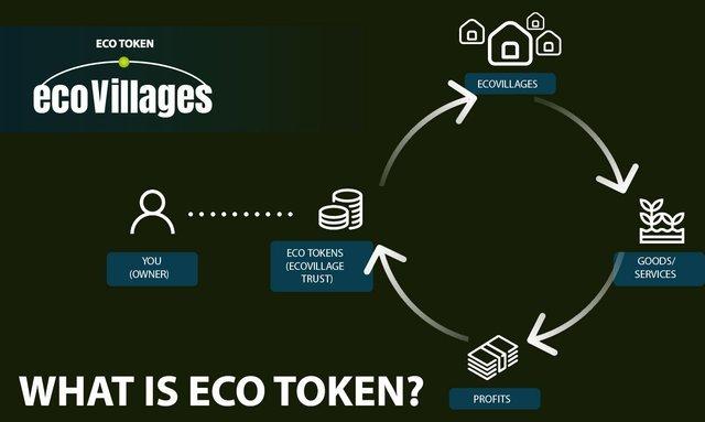 EcoCoin.jpg