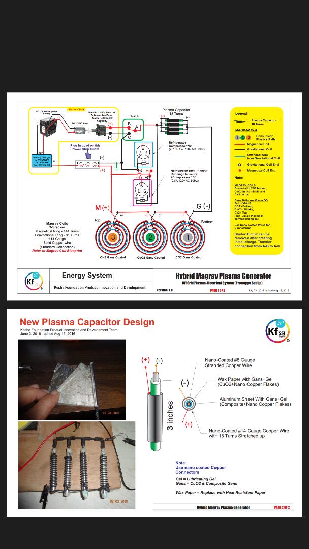 Magrav power generator kfssi plasma KesheFoundation Blueprint