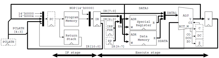 Figure 1. This report's design.png