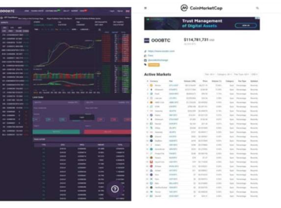 ooobtc coinmarketcap bitcoin exchange ganoje