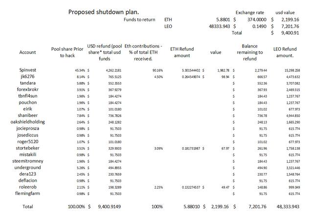 proposed shutdown plan.png