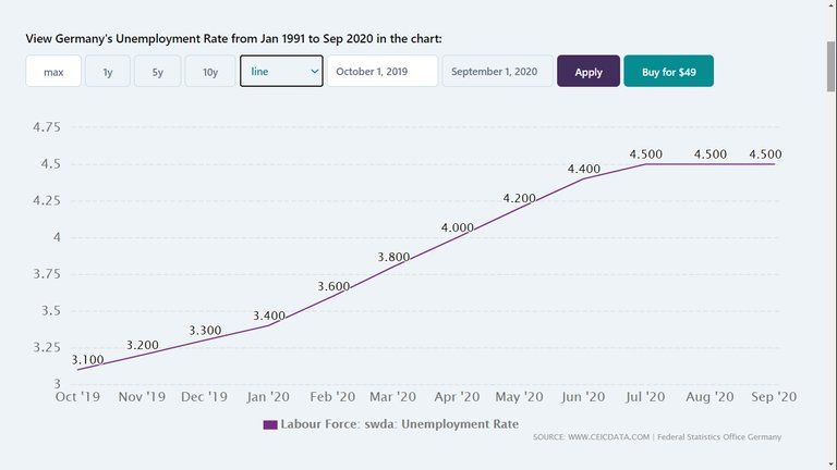 Germany_unemployment.jpg