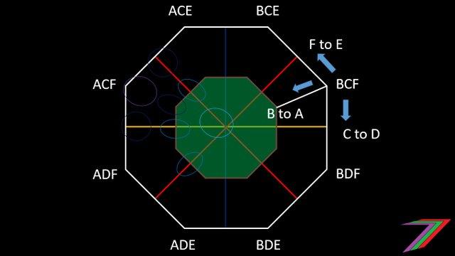 Octagon_Explained.jpg