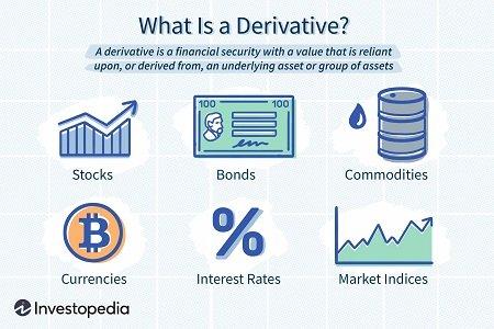 derivative.jpg