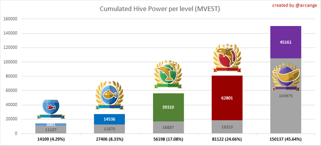 hive-graph.png