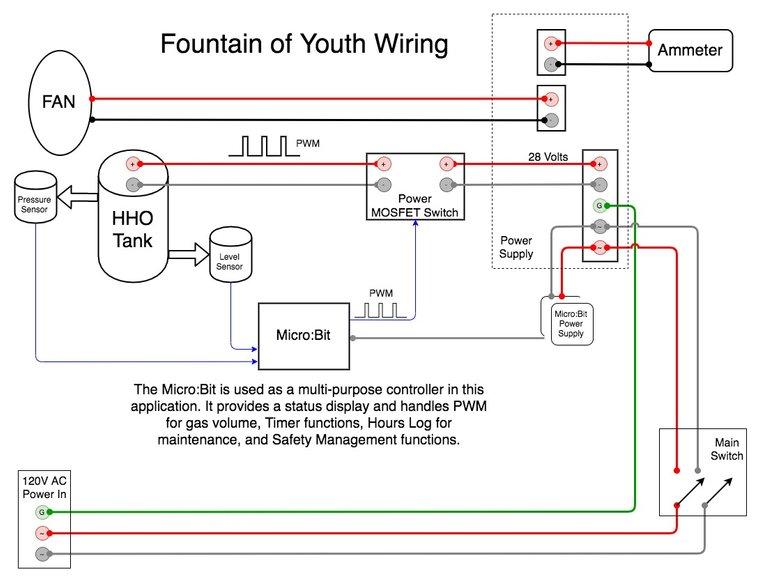 FOY-Wiring.jpg