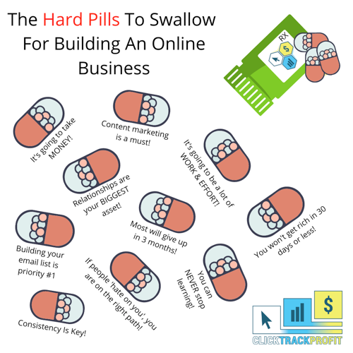 The Hard Pills To Swallow In Affiliate Marketing.png