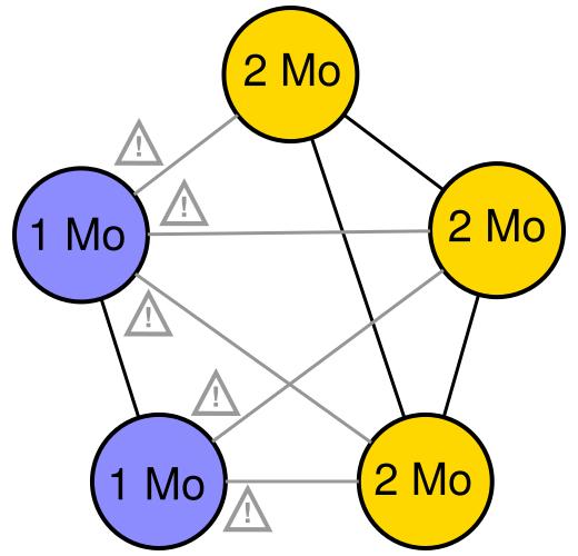 Hard fork du réseau