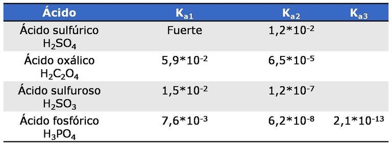 tabla constante 2.jpg