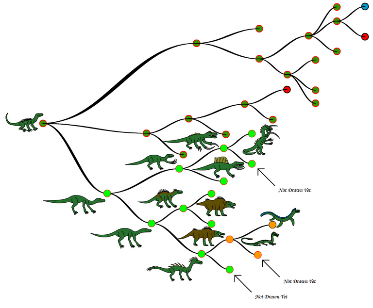 Dog-lizard graphic tree.PNG