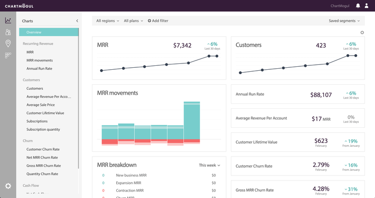 ChartMogul-overview.png