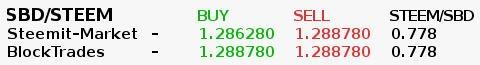 SteemWorld-Market-Sektion-Hover.jpg