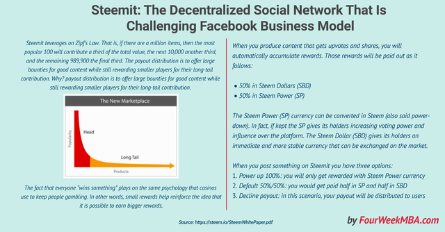 steemit-decentralized-social-network-2.png