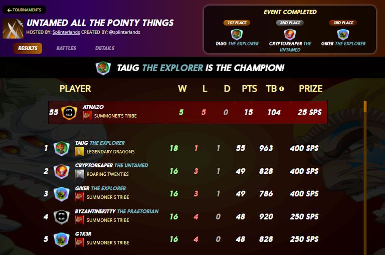 tournament untamed gold league.png