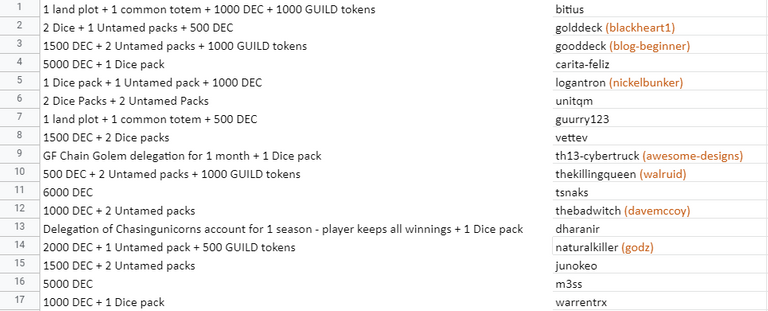 prize list 1.PNG