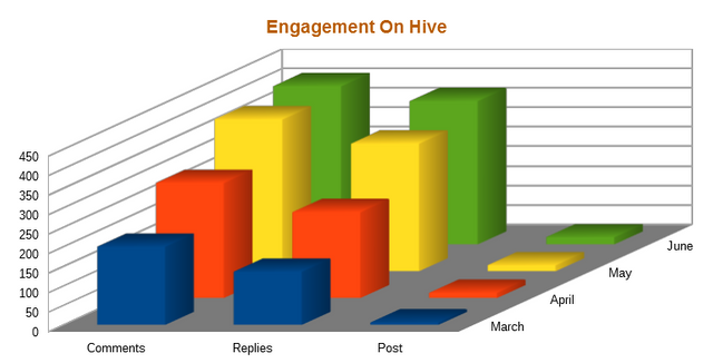 engagement chart.png