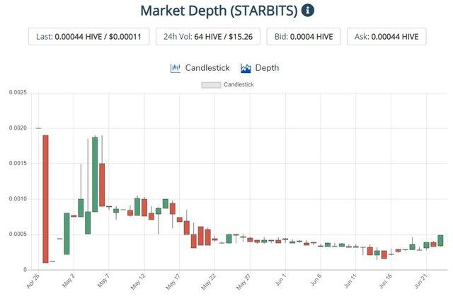 Starbits 1.jpg