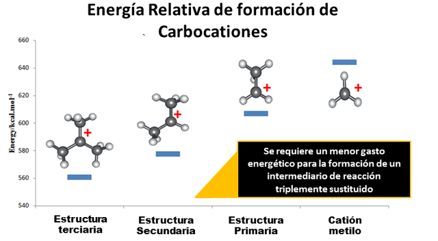 carbocation.png