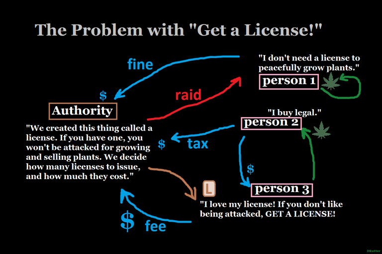 get a license.png