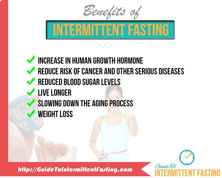 fasting6.jpg