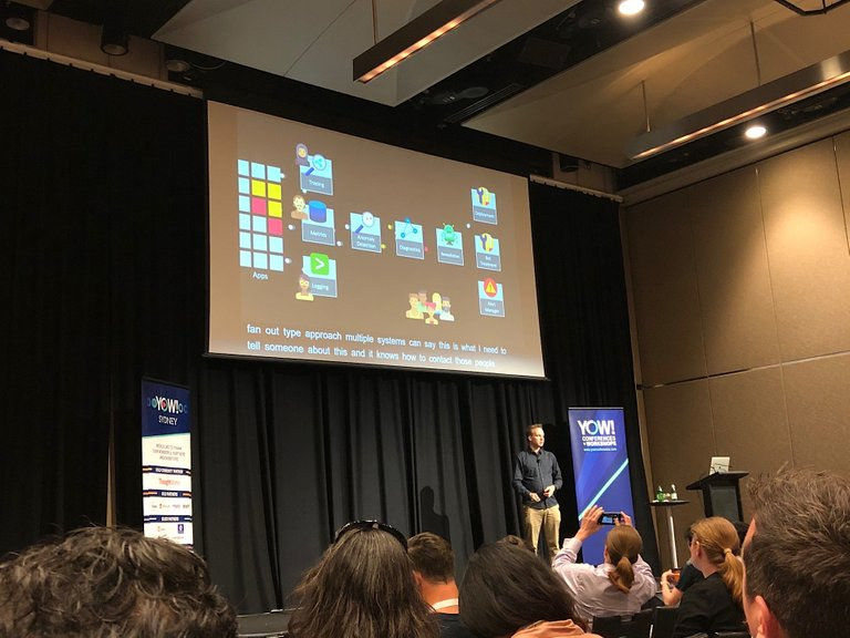 Matt Callanan at Yow! 2019