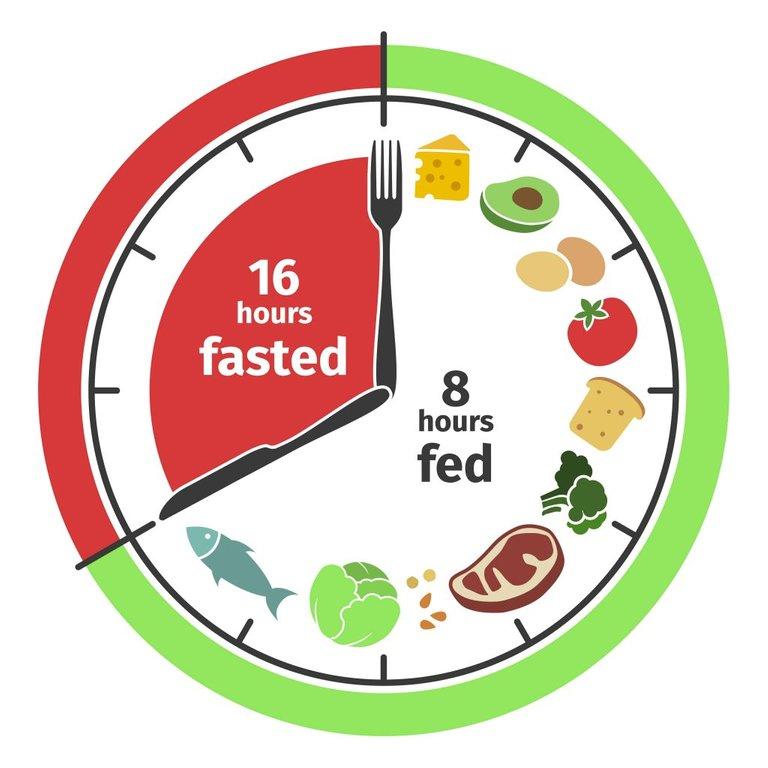 fasting7.jpg