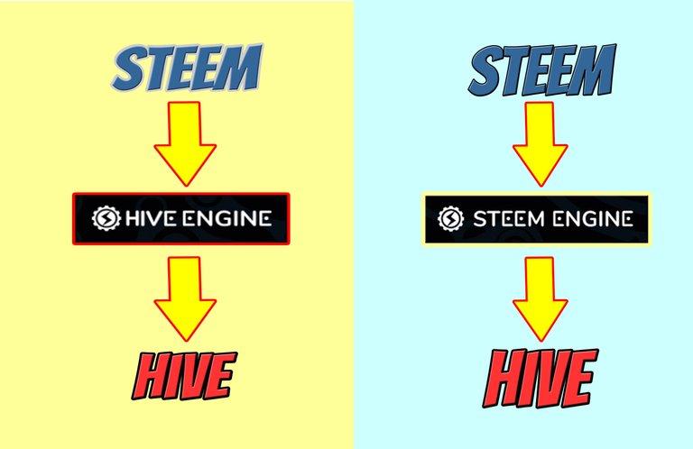 HiveEngineSteemEngine.jpg
