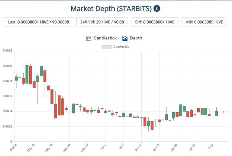 Starbits Data 06 07.jpg