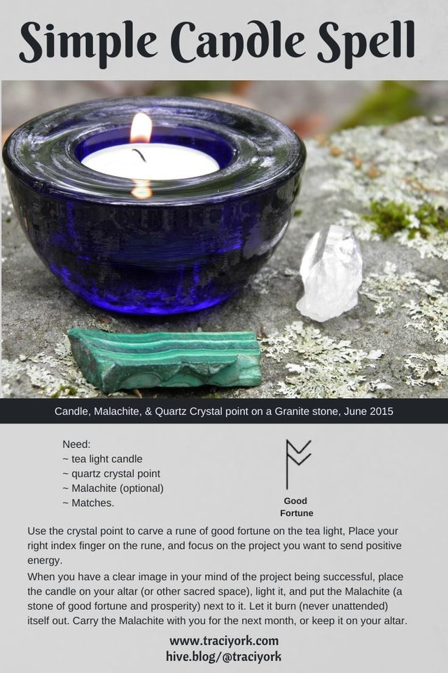 Simple Candle Spell 2020.jpg