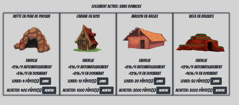Interface logements