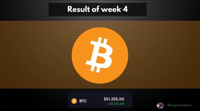 _Result BTC.png