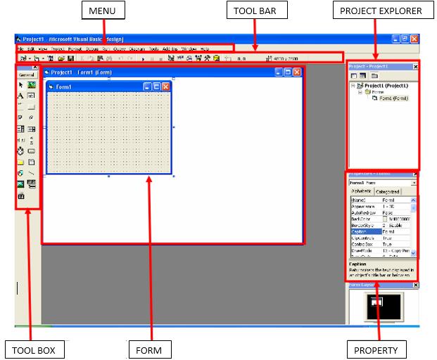 Gambar 1 interface antar muka Visual Basic 6.0.PNG