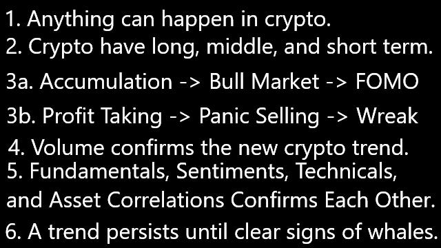 Crypto DOW Theory