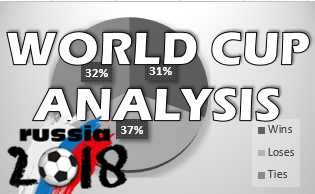 world_cup_analysis3.png