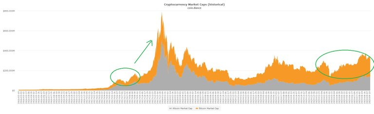 coindancemarketcaphistorical 1.jpg