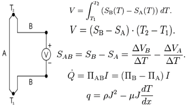 Seedbeck-Effect-Circuit.png