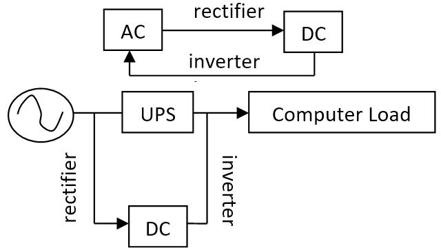 4.inverter-rectifier-ups.png