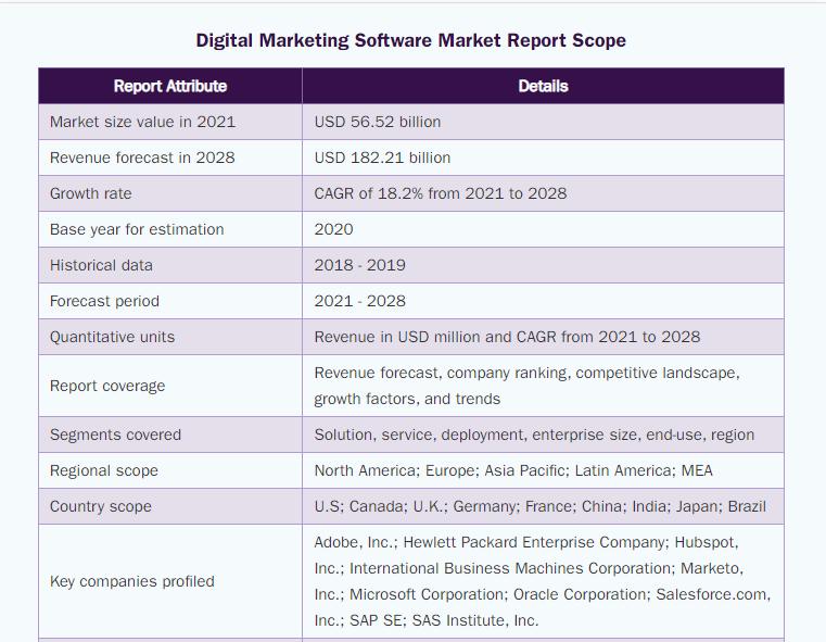 digitalmarketingsoftware.png