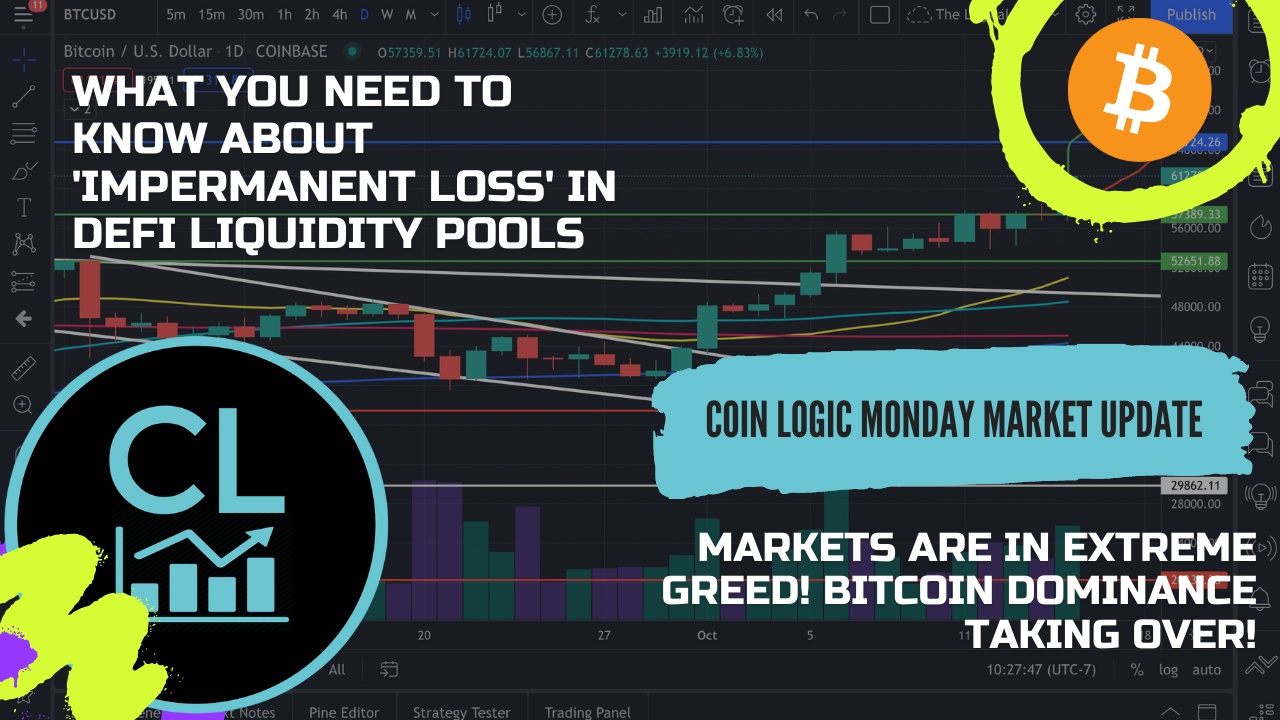 What You Need To Know About Impermanent Loss - Bitcoin in Extreme Greed Territory!