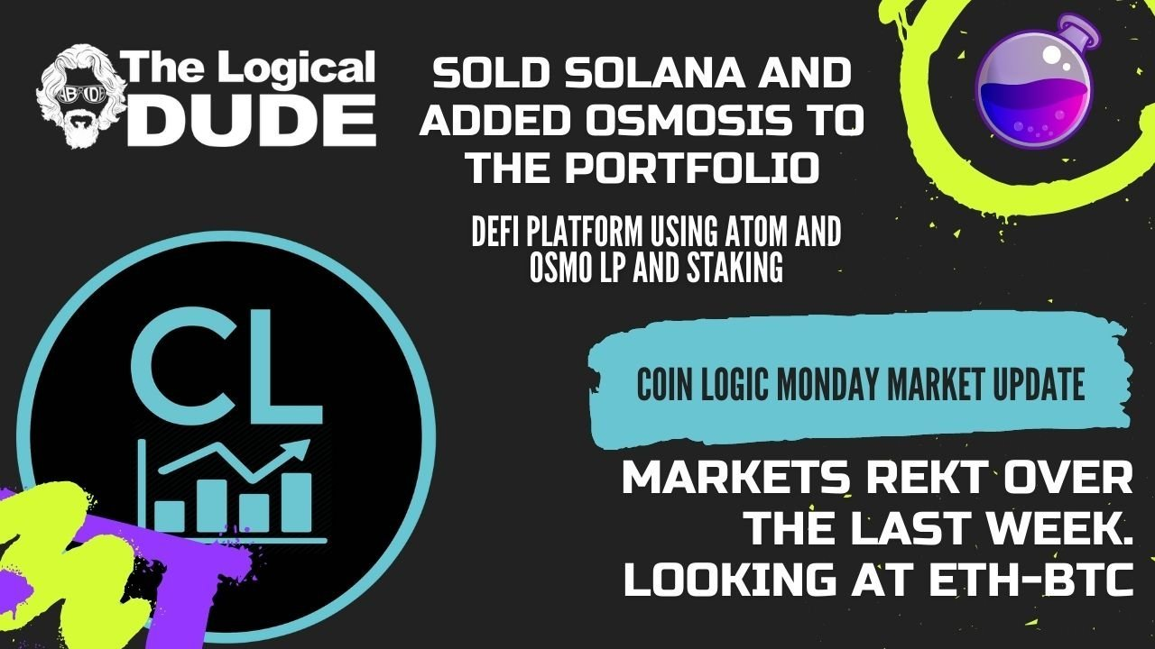 Coin Logic Market Update Watching for ETH-BTC Trade, Added Osmosis to the Index