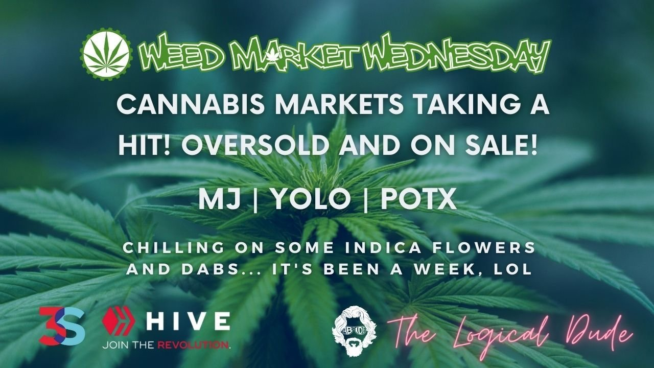 Cannabis Markets Are Oversold and On Sale! Chilling on Some Indica!