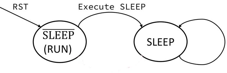 Figure 11. Sleep diagram.png