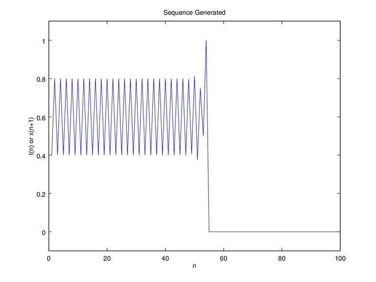 Figure 4b. x-0.2 and c-0.5.jpg