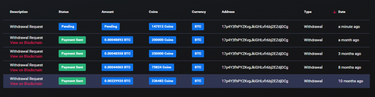 Cointiply payment proof