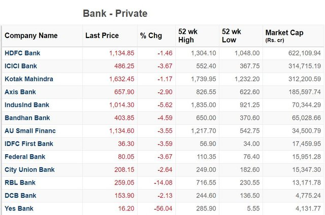 top private banks by market cap.JPG