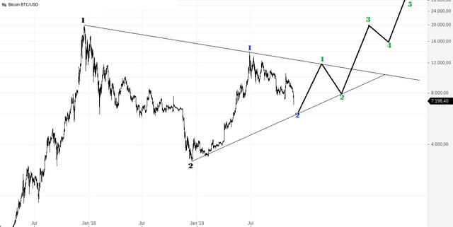 Bitcoin BTC_USD - Kopie - Kopie.png
