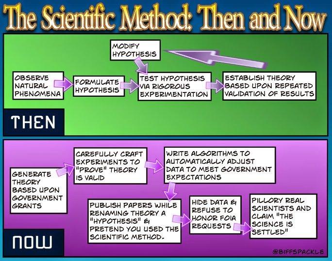 scientific-method-020.jpg