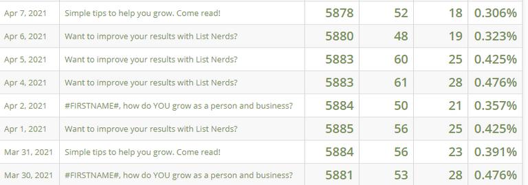 day28-3sne-screenshot-listnerds-stats.png