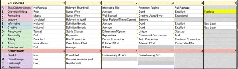 Grading Metrics.GIF