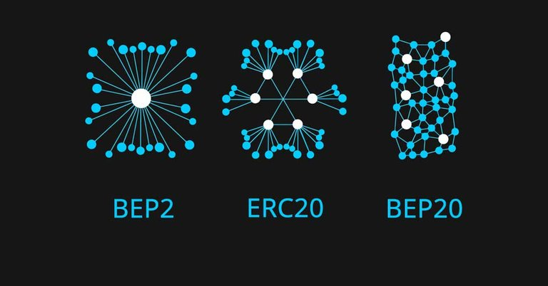 bep2-bep20-erc20.jpg
